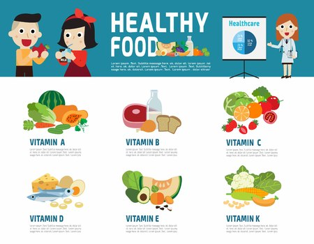 Set van vitaminen en mineralen voedsel illustration.Healthy voedsel infographic element.Health zorgconcept. Flat vector design.Diet voedsel iconen op een witte achtergrond voor banner web flyer brochure. Stock Illustratie