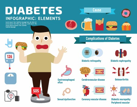 diabetic disease infographic elements.