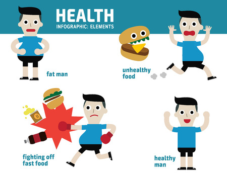 healthy and unhealthy man.health care concept.flat cute cartoon design illustration.isolated on white background. Illustration
