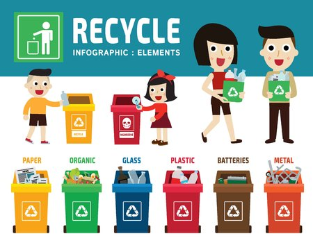 segregate: Different colored recycle waste bins.people family gathering garbage andplastic waste for recycling.vector illustration infographic element isolated onwhite background.