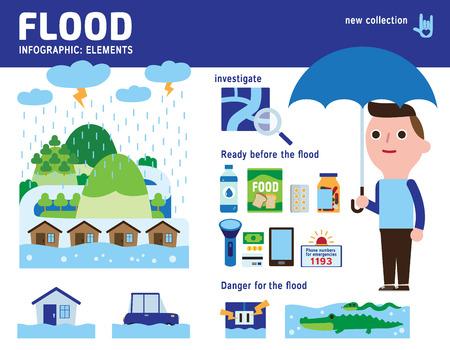 survivre à l'inondation disaster.vector infographie element.flat illustration.