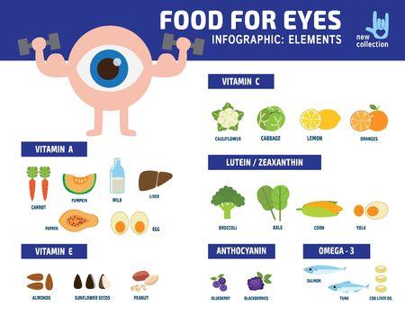 Informations graphiques sur les aliments qui sont bons pour les yeux health.information elementsvector infographique concept de santé.