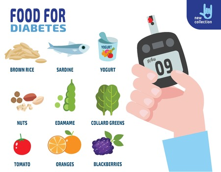 Food for diabetics consisting of vegetables and fruits. Doctor holds in hand the meter measures the blood sugar level. Vector flat cartoon design. Medical health illustration concept. Ilustrace