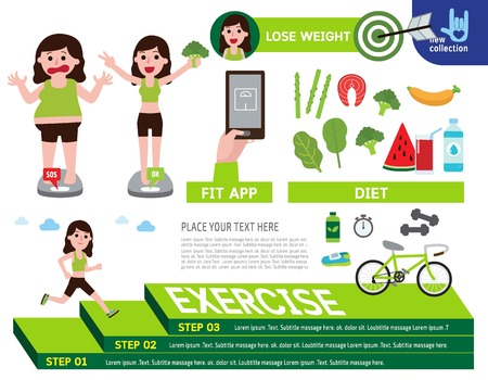 Lose weight infographic element banner. Before and after woman exercise concept. flat cartoon design illustration. isolated on white background.