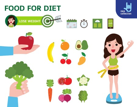 waistline: Lose weight infographic element banner.Happy woman standing saying Ok on a scale.Diet plan concept. organic food. Illustration
