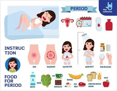 Stressed woman suffering from pain in menstrual.Period treatment concept. pms infographic element. Stock Illustratie
