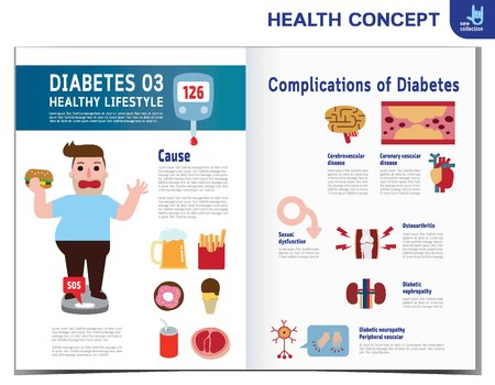 neuropathy: Fat man with diabetes.Diabetic infographics elements.medical healthcare concept.