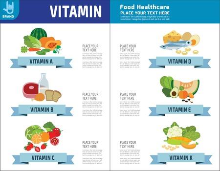 Zestaw witamin ABCDEK zdrowej żywności plan.nutrient i minerałów elementy infographic. Medyczne pojęcie opieki zdrowotnej. Wektor płaski ikona kreskówka projekt ilustracja szablon broszura