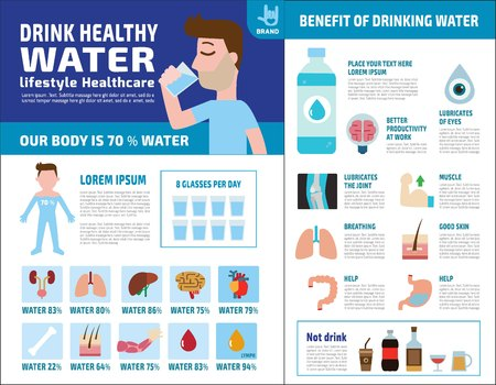 Drink healthy water. benefits and sourceMedical healthcare concept.healthy infographic elements. nutrient and minerals Vector flat icon design illustration templatebrochure layout flyer leaflet