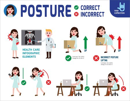 Correct and Incorrect Posture. Sitting Lifting Walking. Infographic.Doctors talk to patients. Disease Backache. Neck Pain.Medical Healthcare Concept.Vector flat icon cartoon design illustration.
