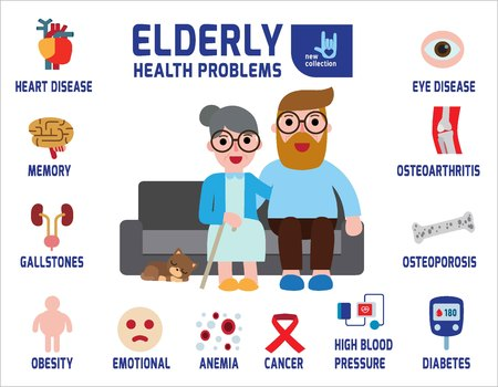 gallstones: Elderly Health Problems.The senior men and women sit on the sofa.Infographic Banner Brochure.Medical Healthcare Concept.Vector flat icon cartoon design illustration.isolated on white Illustration