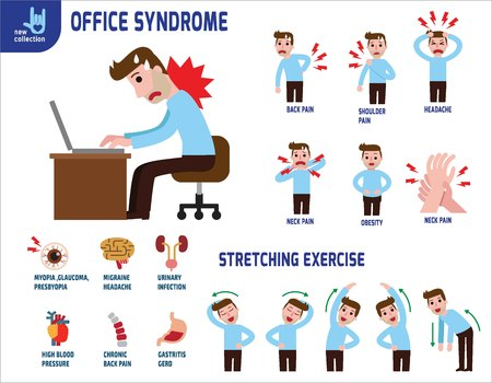 Office syndrome Infographics. Infographic Banner Brochure.Medical Healthcare Concept.Vector flat icon cartoon design illustration.Isolated on white background.