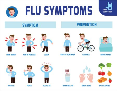 Flu symptoms and Influenza infographic.Medical healthcare concept.  イラスト・ベクター素材