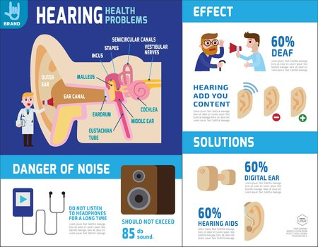hearing infographic elements.anatomy of ear. health care concept.vector flat icon cartoon design illustration.brochure banner poster. Çizim