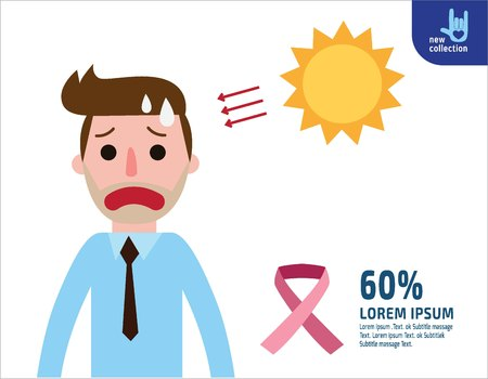 Sunlight causes cancer. health concept.Vector flat style cartoon character icon design illustration. Illustration
