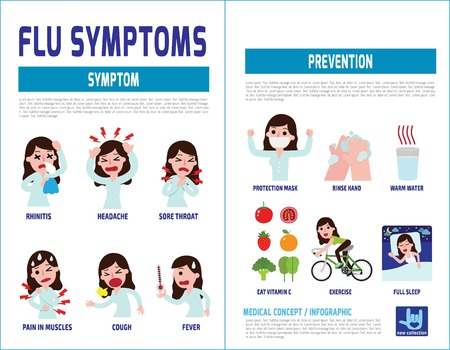 flu symptoms and Influenza.health care concept. infographic element.vector flat icons cartoon design illustration.brochure poster banner.isolated on white background. Imagens - 80496924