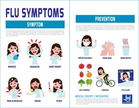 Grippesymptome und Influenza.Gesundheitskonzept. Infografik element.vector flache Symbole Cartoon Design Illustration.broschüre Poster Banner.isoliert auf weißem Hintergrund. Vektorgrafik