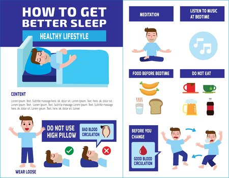 meditation man: How to get better sleep. infographic elements.health care concept.vector flat cartoon icons design illustration.banner flyer brochure poster layout.isolated on white background.
