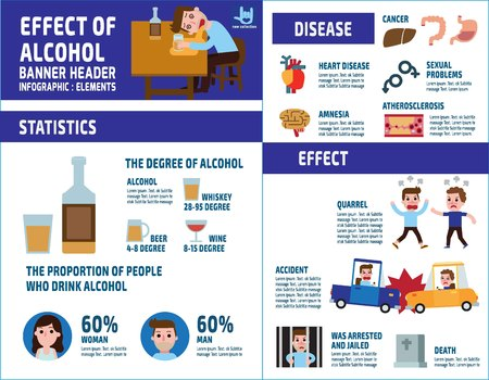 alcohol infographic elements.health care concept.vector flat icons cartoon design illustration.brochure poster banner. Vettoriali