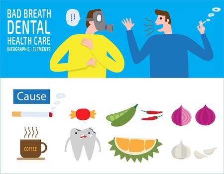 halitosis. Bad breath. People talk. wearing a gas mask.health care concept.vector infographic illustration flat icons design