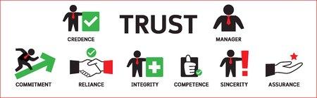 Concepto de vector de iconos de construcción de confianza. Banner de negocios. Confianza, sinceridad, competencia, credibilidad, seguridad, compromiso e integridad