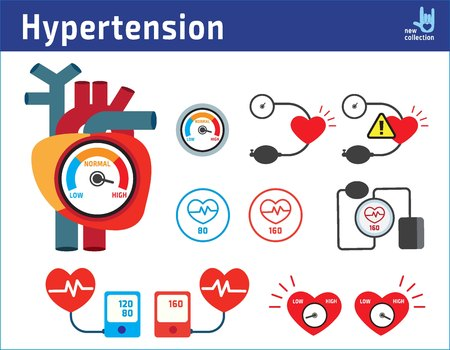 hypertension, high blood pressure icon health.