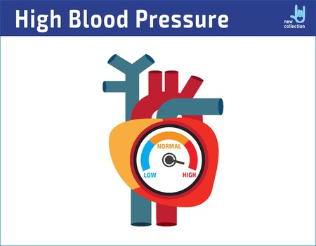 Arterial high blood pressure checking concept vector illustration flat icon cartoon design. Ilustração