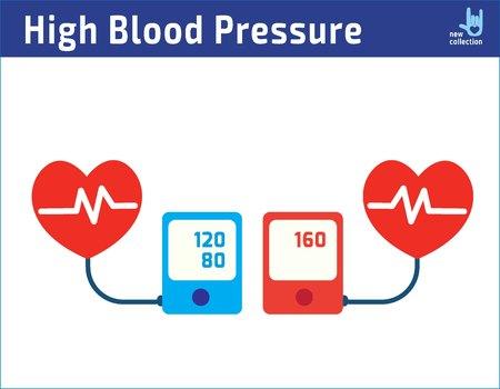 Blood pressure measuring.vector illustration flat icon cartoon design.medical concept.