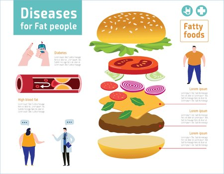 diabetes and blood cells with plaque buildup of cholesterol infographic banner.