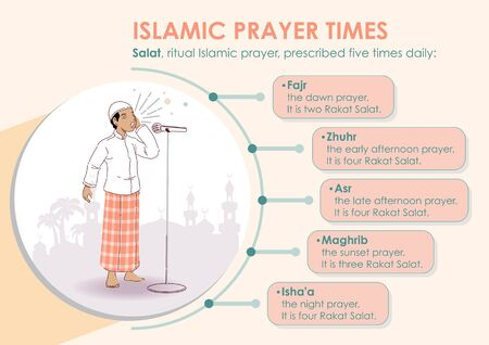 Islamic prayer times infographic with bubbles. Infographic template Illustration