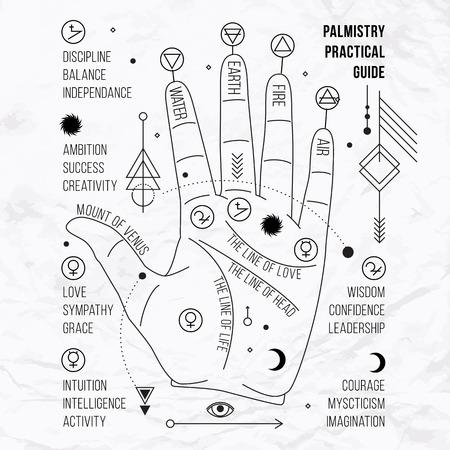 simbol: Illustrazione vettoriale di mano aperta con il sole tatuaggio, simbolo dell'alchimia, occhio, triangolo. Geometrico grafico astratto con segno occulto e mistico. Logo lineare e spirituale Concept design di magia, lettura della mano