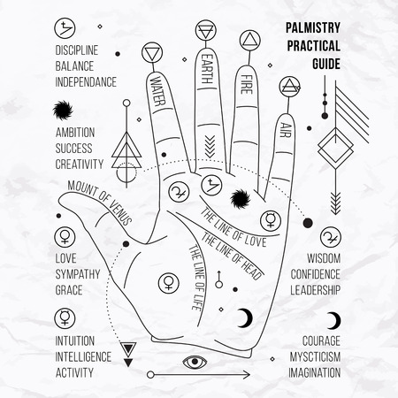 symbols: Vector illustration of open hand with sun tattoo, alchemy symbol, eye, triangle. Geometric abstract graphic with occult and mystic sign. Linear logo and spiritual design Concept of magic, palm reading Illustration