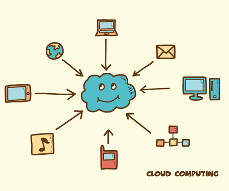 cloud computing doodle, hand drawing style Vector