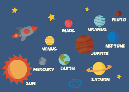 imagine: solar system concept, vector symbols