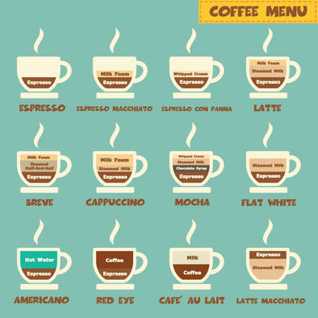 coffee menu, types of coffee Vector