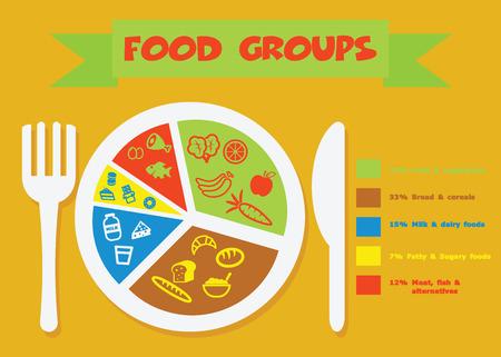plato del buen comer: grupos de alimentos, el concepto de estilo de vida saludable Vectores