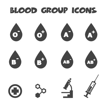 blood type: blood group icons, mono vector symbols