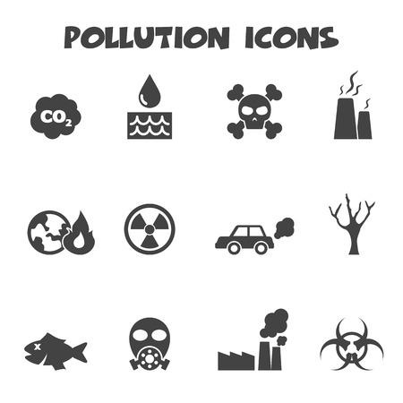 pictogrammen vervuiling