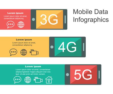 5g: mobile data infographics, vector design templates