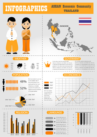 thailand symbol: Infographics for asean economic community . Map of thailand