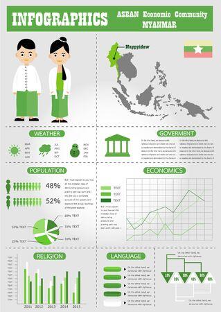 Info graphics of myanmar