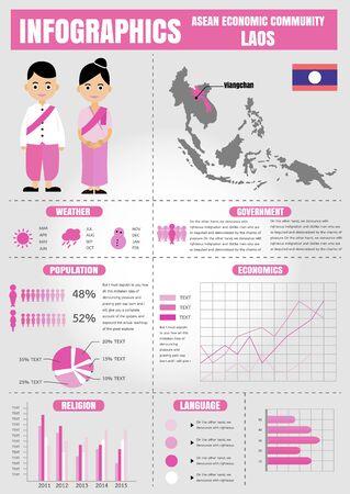 Infographics for asean economic community . Map of Laos