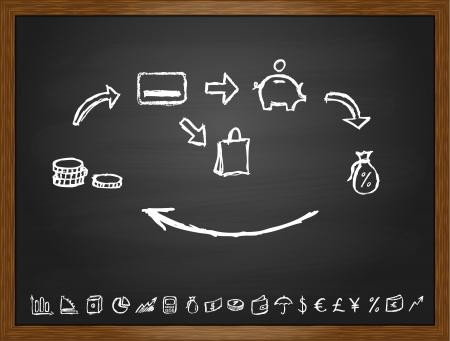 spending money: Black board with savings model