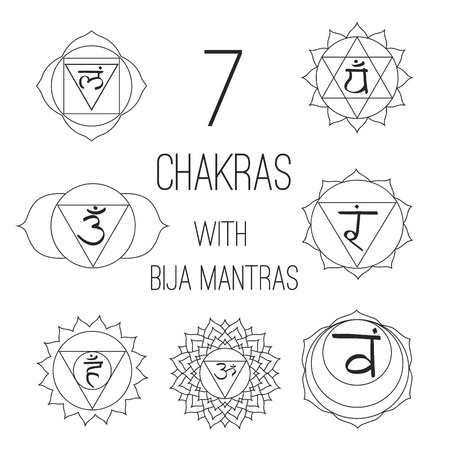 vishuddha: The seven chakras with bija mantras vector set style black on the white background. Linear character illustration of Hinduism and Buddhism. For design, associated with yoga and India.