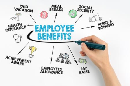 Hand met teller het schrijven - Employee Benefits Concept.
