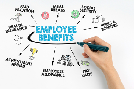 Hand with marker writing - Employee Benefits Concept.