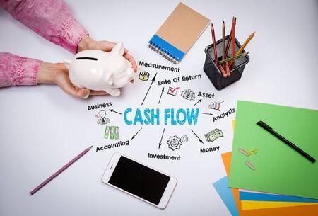 Cash Flow, Money and Profit Concept. Business woman with a piggy bank.