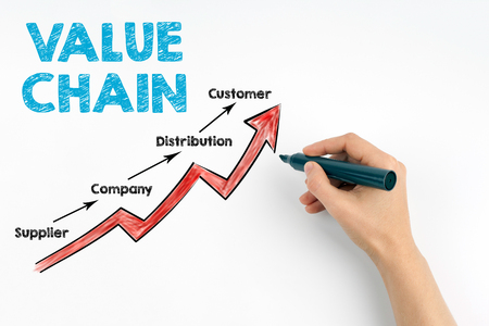 Value chain Business Concept. Hand with marker writing.