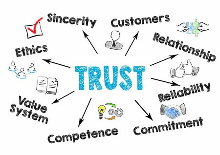 Trust Concept. Chart with keywords and icons on white background. Stock Photo - 81443497