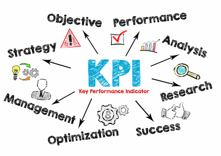 KPI Key Performance Indicator Concept. Chart with keywords and icons on white background.